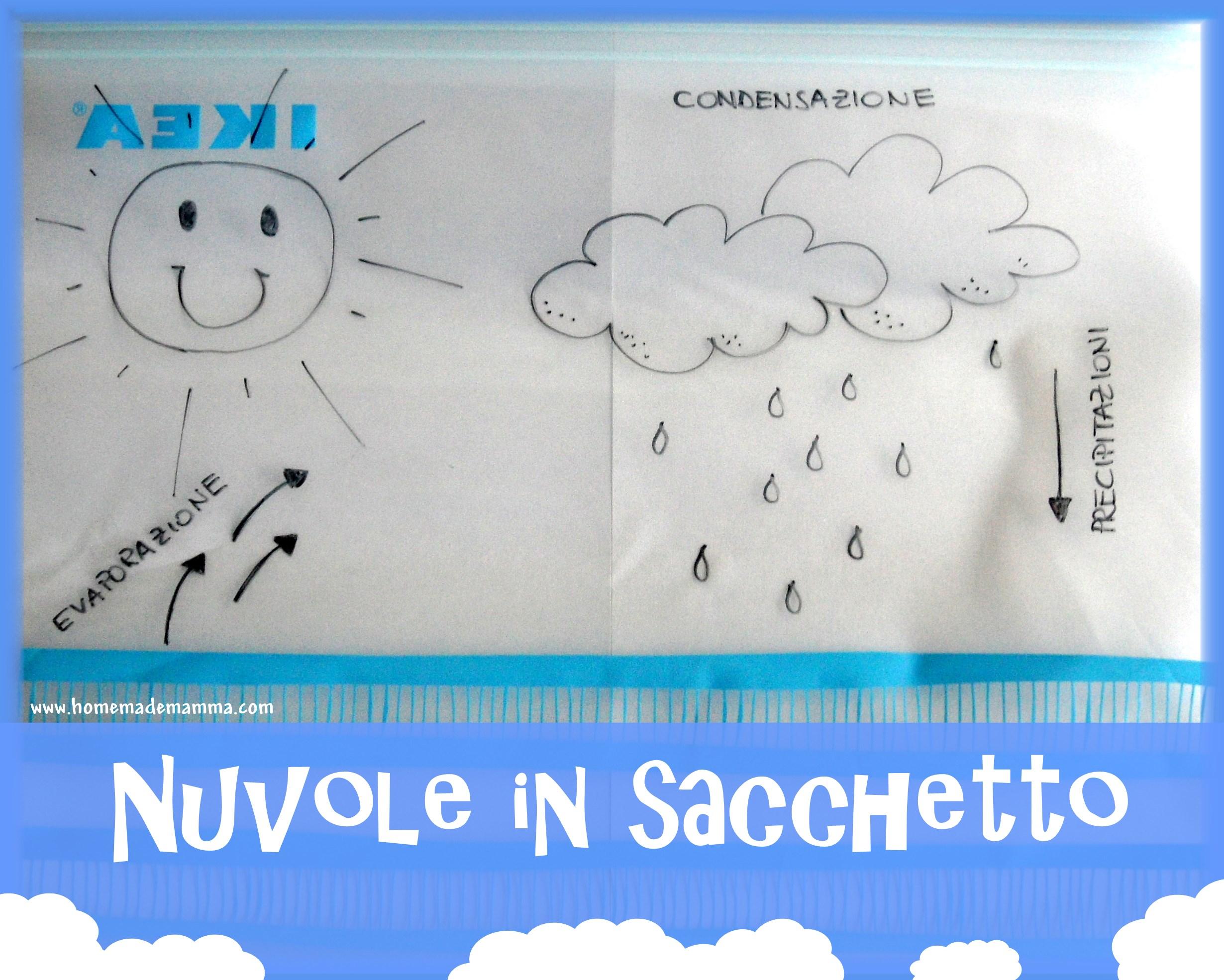 Molto Ciclo dell'acqua attività ed esperimenti per bambini | AA06