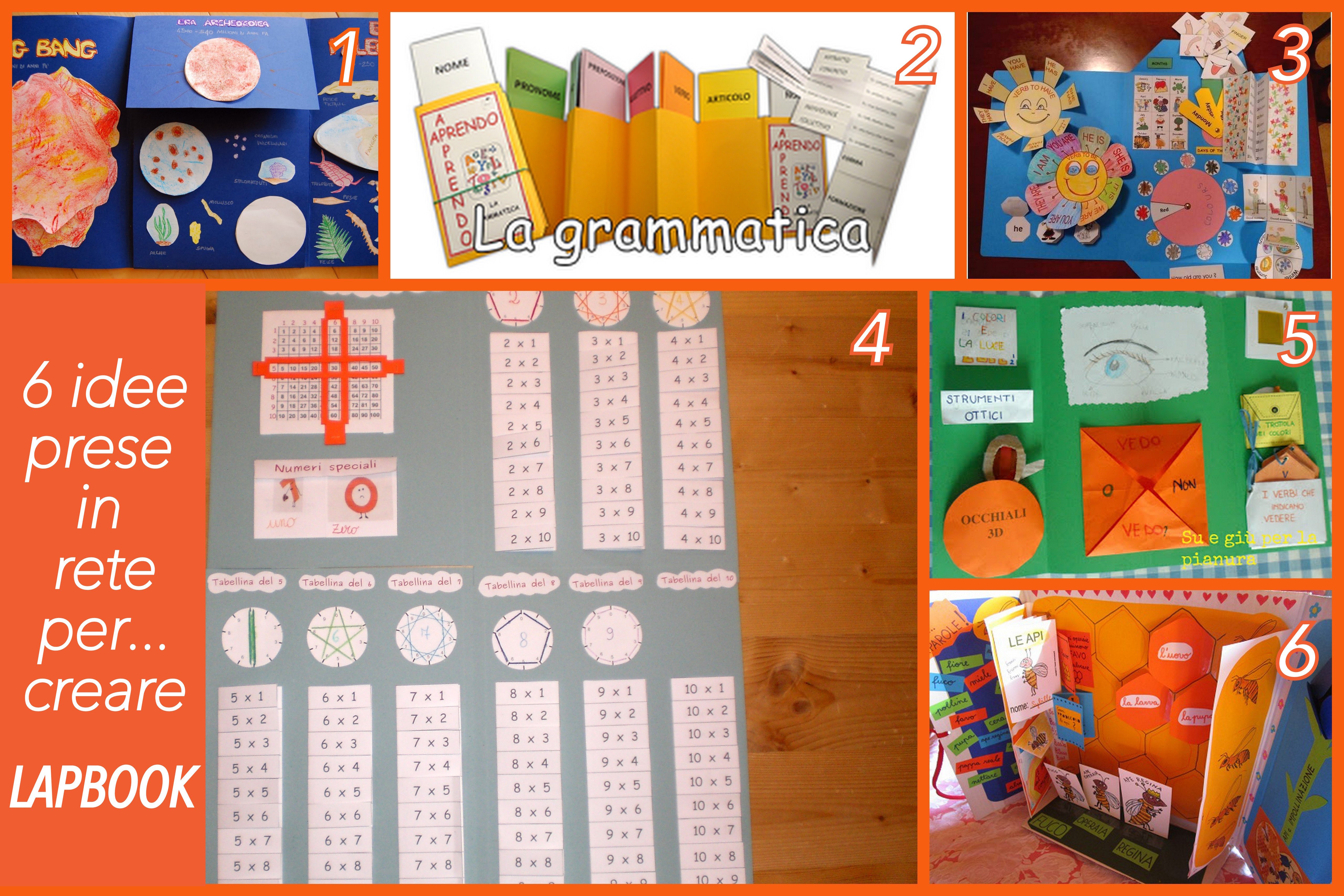 Preferenza 6 idee prese in rete per creare Lapbook | RK25