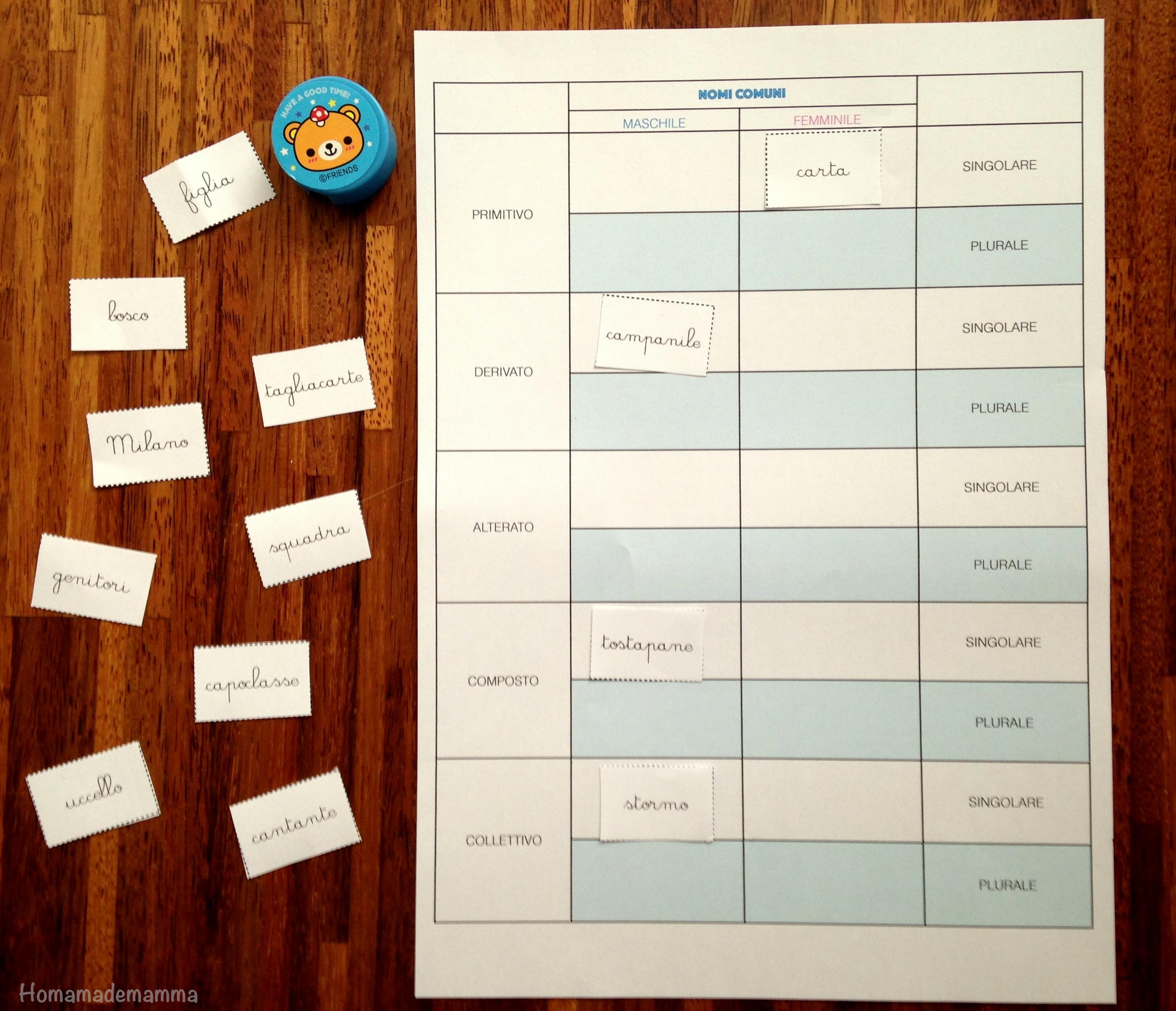 alla scoperta dei nomi: le schede gioco di grammatica | - Giardino Piccolo Nome Alterato