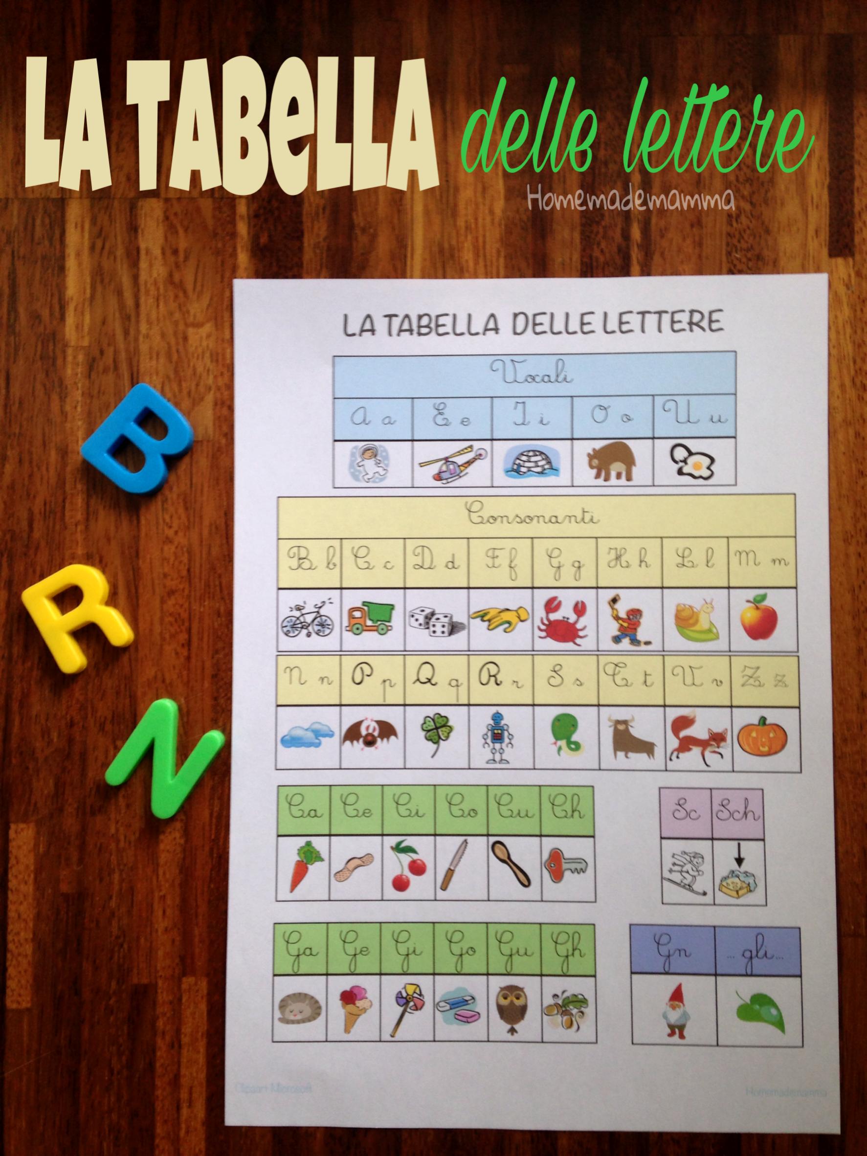 lettere con immagini per imparare l'alfabeto