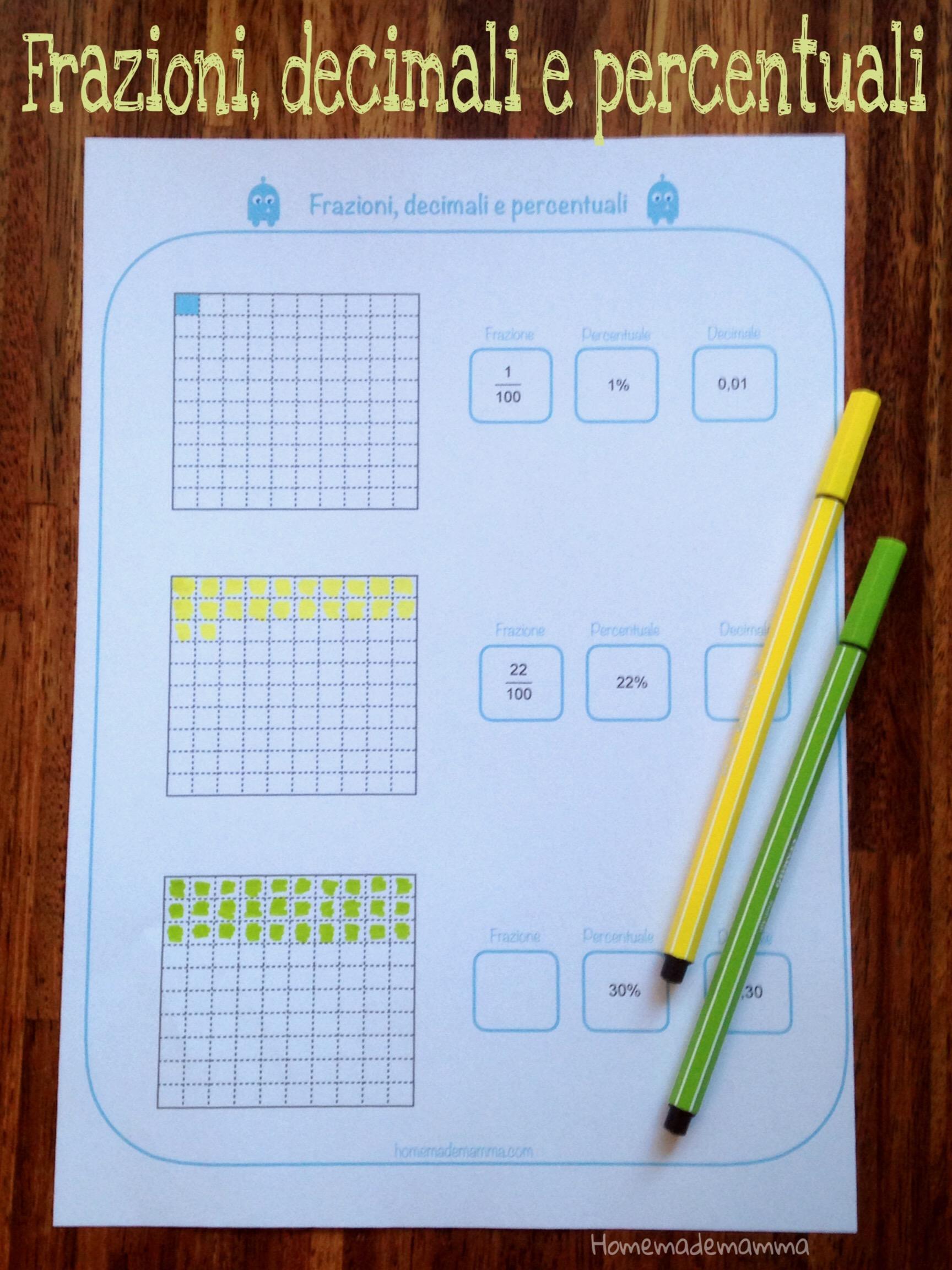 schede frazioni decimali e percentuali scuola primaria