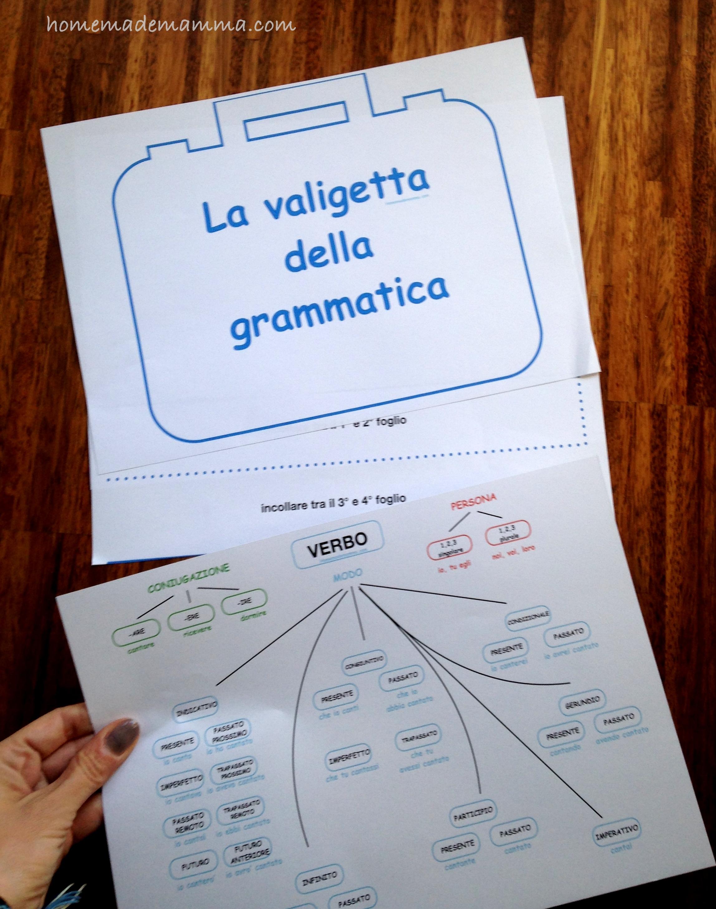costruire valigetta grammatica