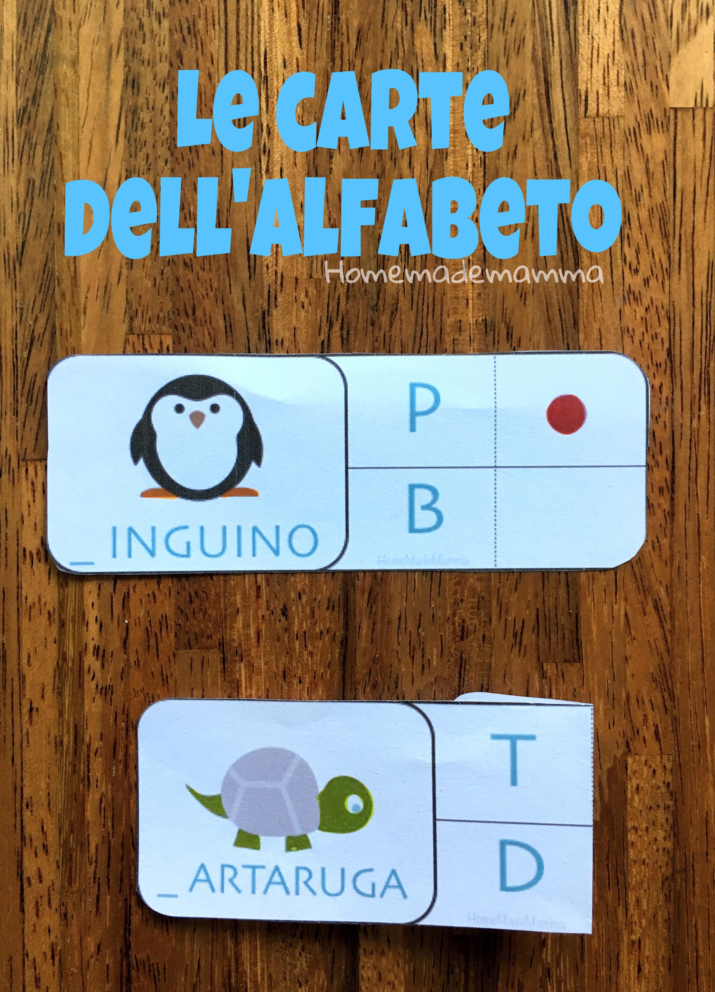 Carte Alfabeto