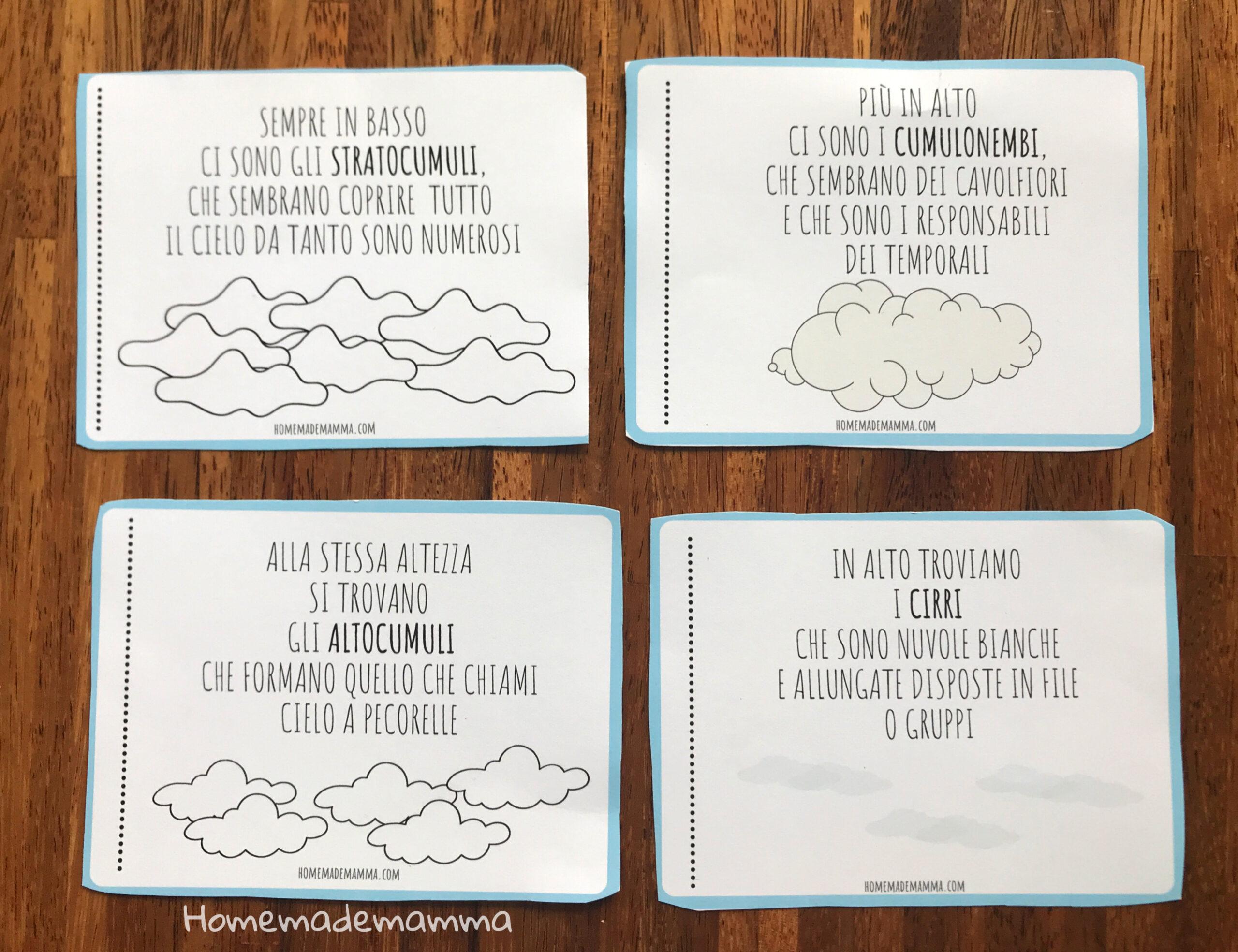 Tipi di nuvola classificazione con disegni Bambini