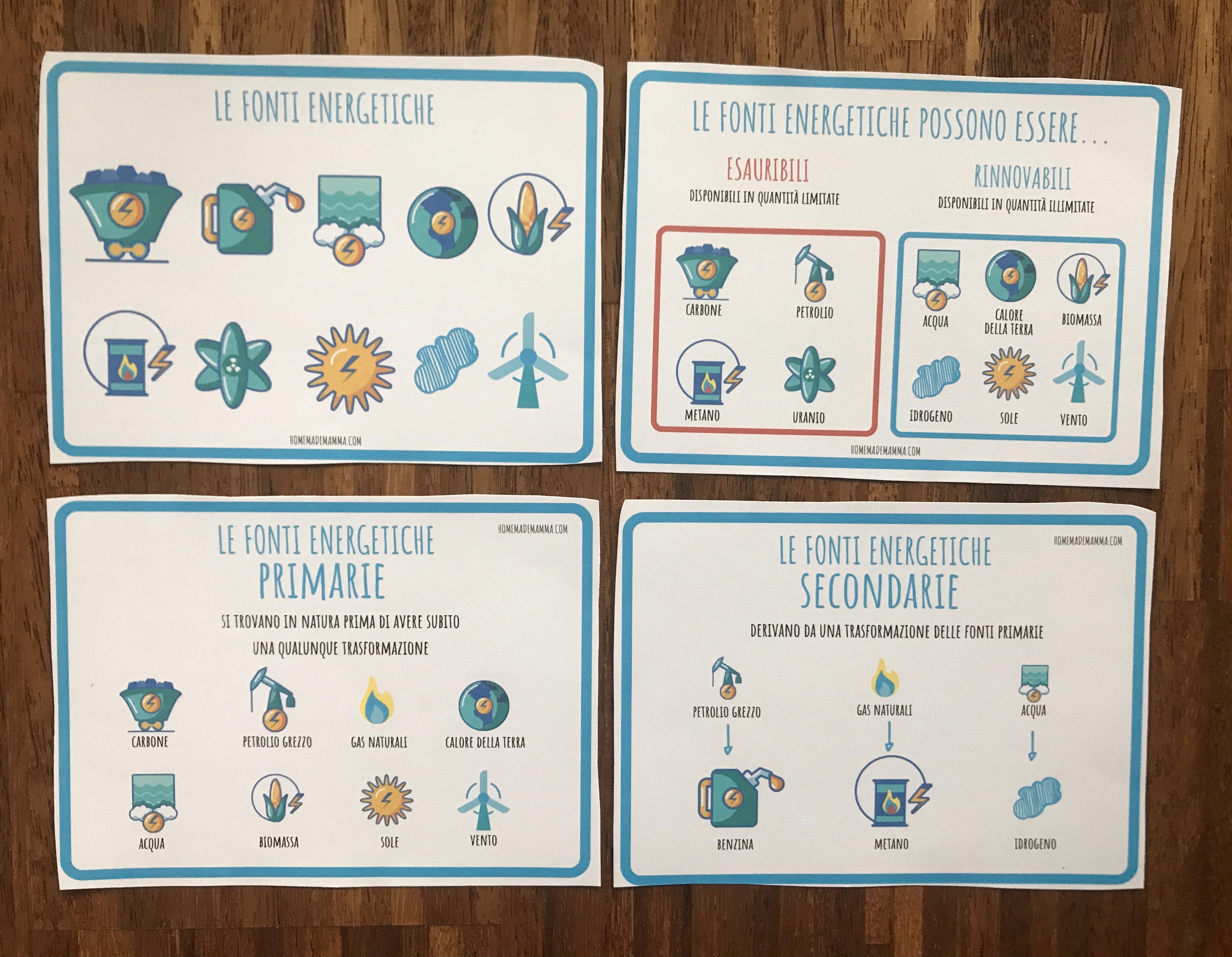 schede operative energia e fonti energetiche scuola primaria da stampare
